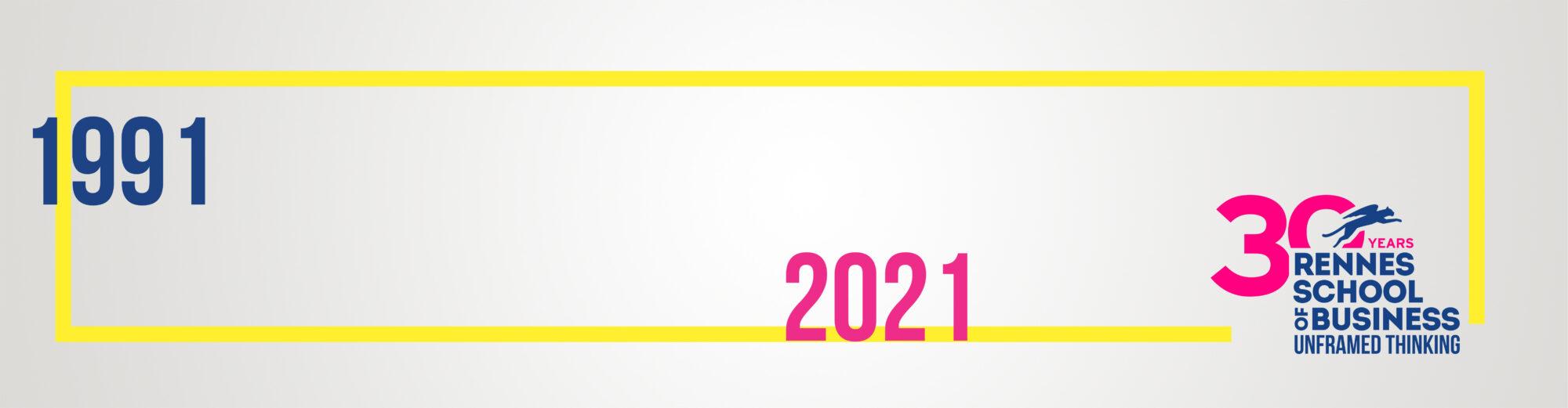 Rennes School of Business 30 ans de 1991 à 2021
